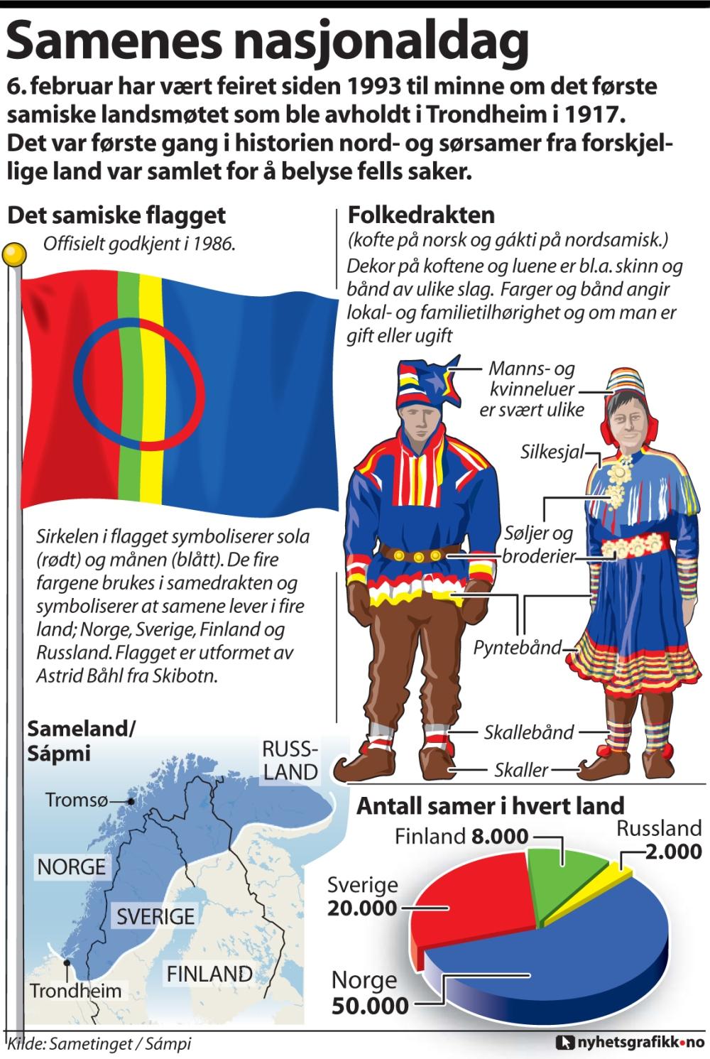 samenes_nasjonaldag