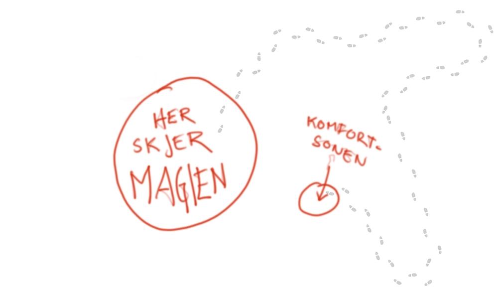 ut_av_komfortsonen_tommetanker